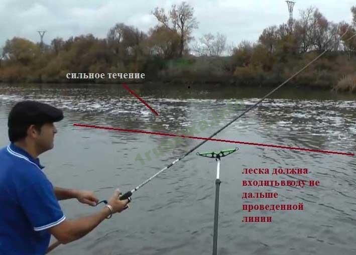 Как ловить фидером на реке